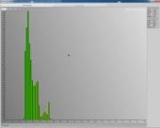 latency histogram